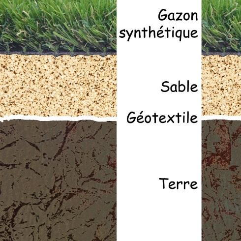 gazon artificiel sur sable