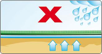 gazon synthetique pluie